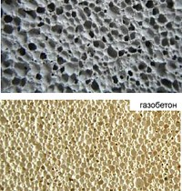 The structure of aerated concrete