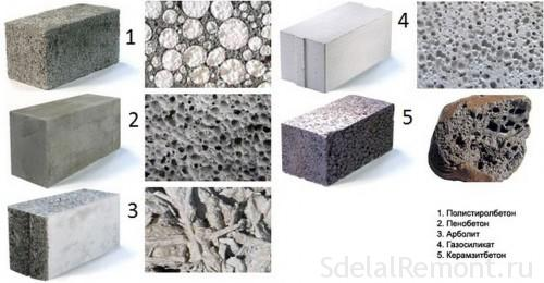 The types of materials for walls vovzedeniya